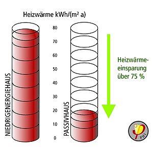 Passivhaus Wissen Wiki